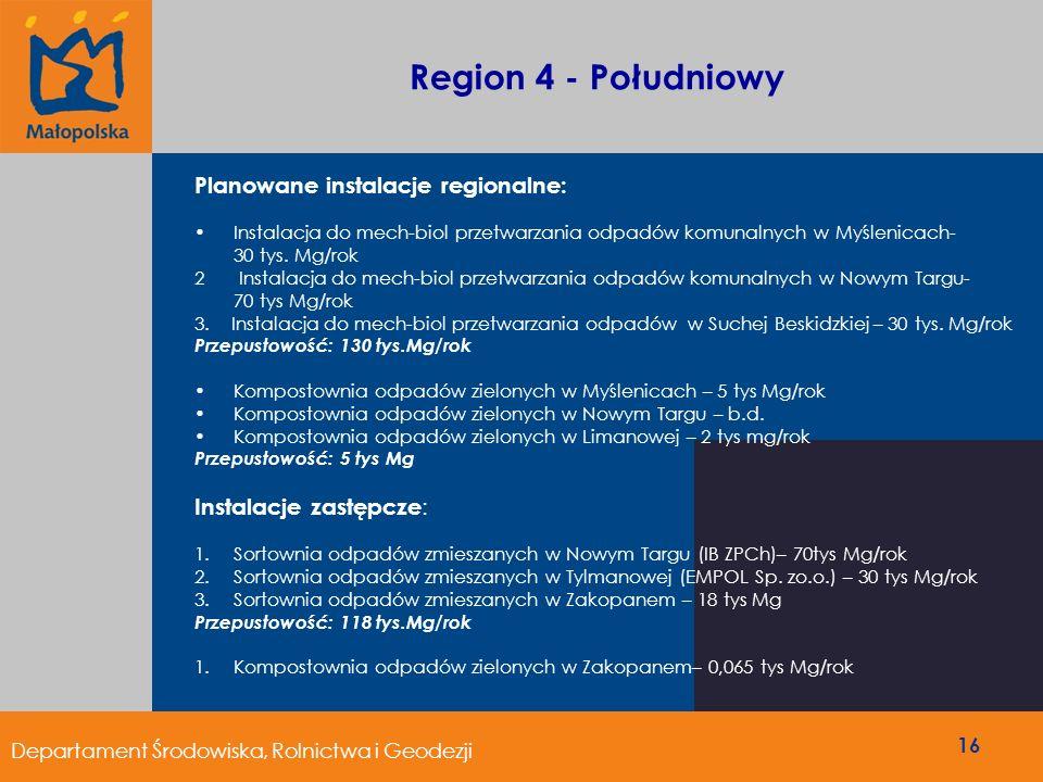Region 4 - Południowy Planowane instalacje regionalne: