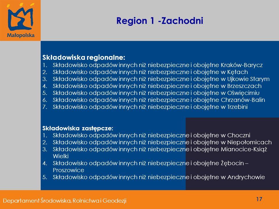 Region 1 -Zachodni Składowiska regionalne: Składowiska zastępcze: