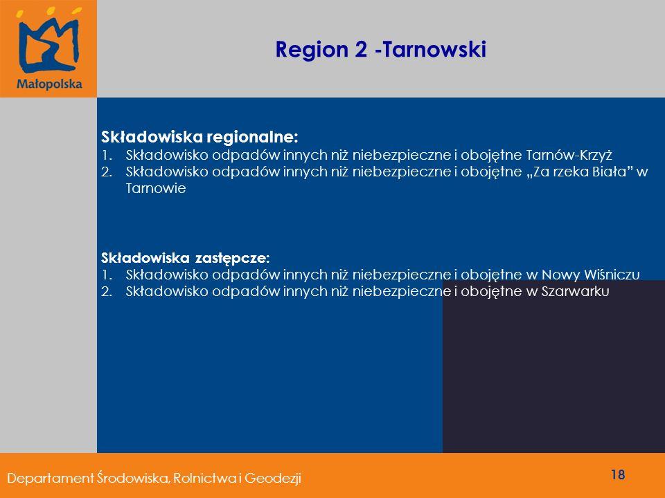 Region 2 -Tarnowski Składowiska regionalne: Składowiska zastępcze: