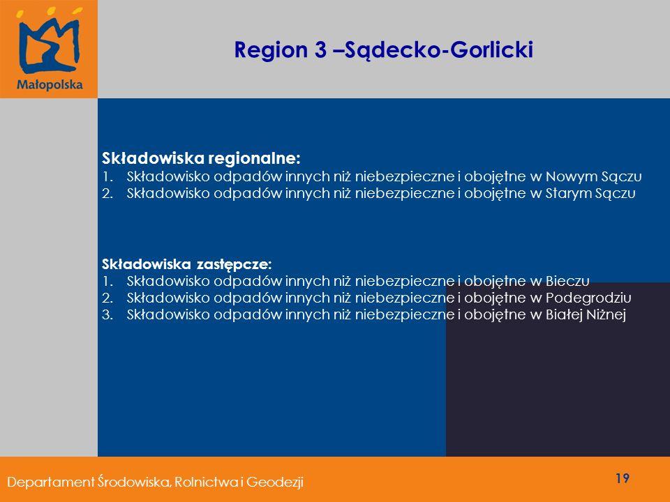Region 3 –Sądecko-Gorlicki