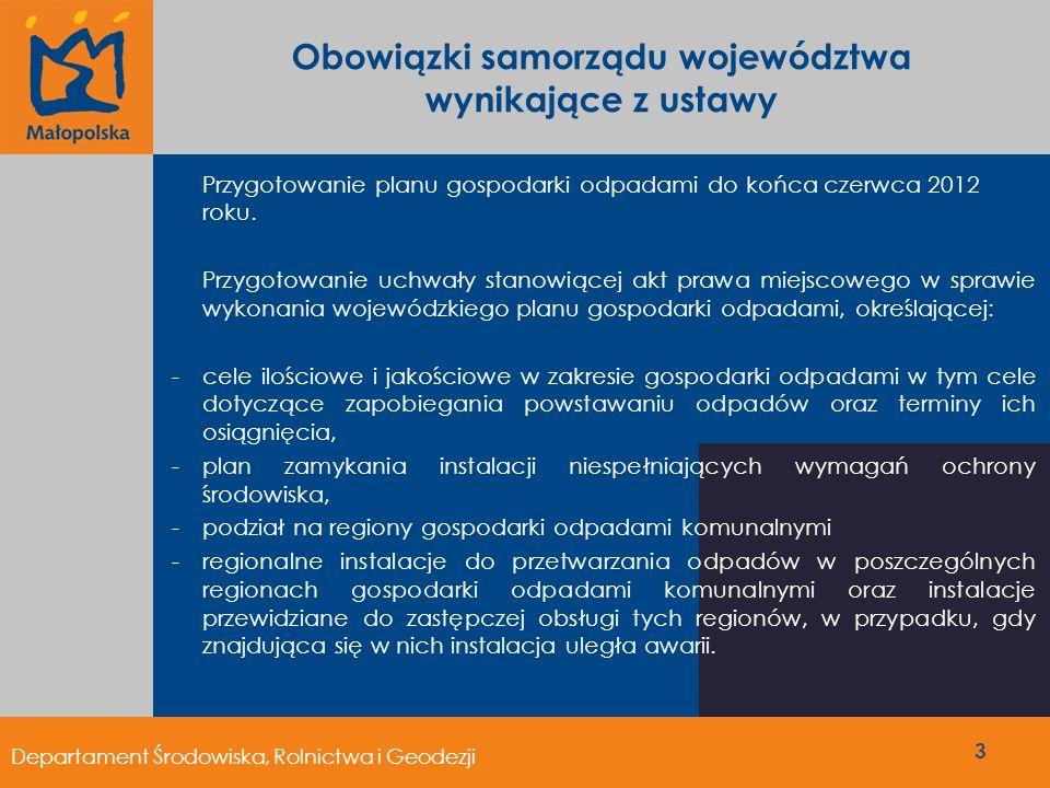 Obowiązki samorządu województwa wynikające z ustawy