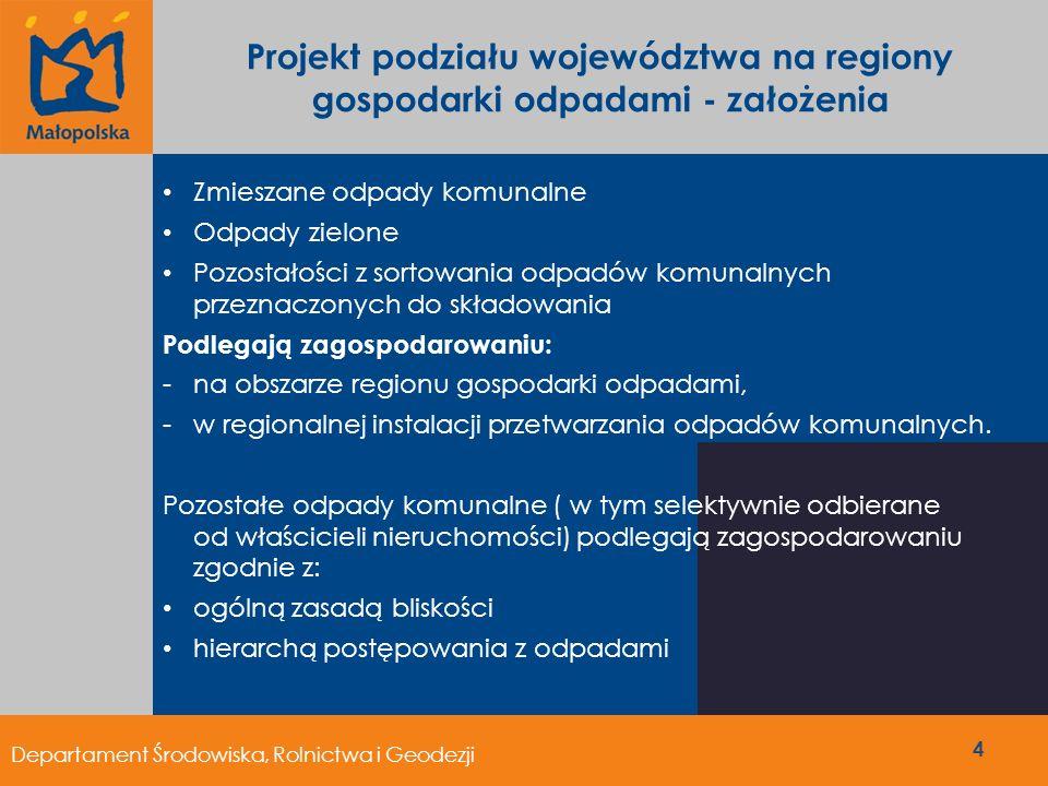 Projekt podziału województwa na regiony gospodarki odpadami - założenia