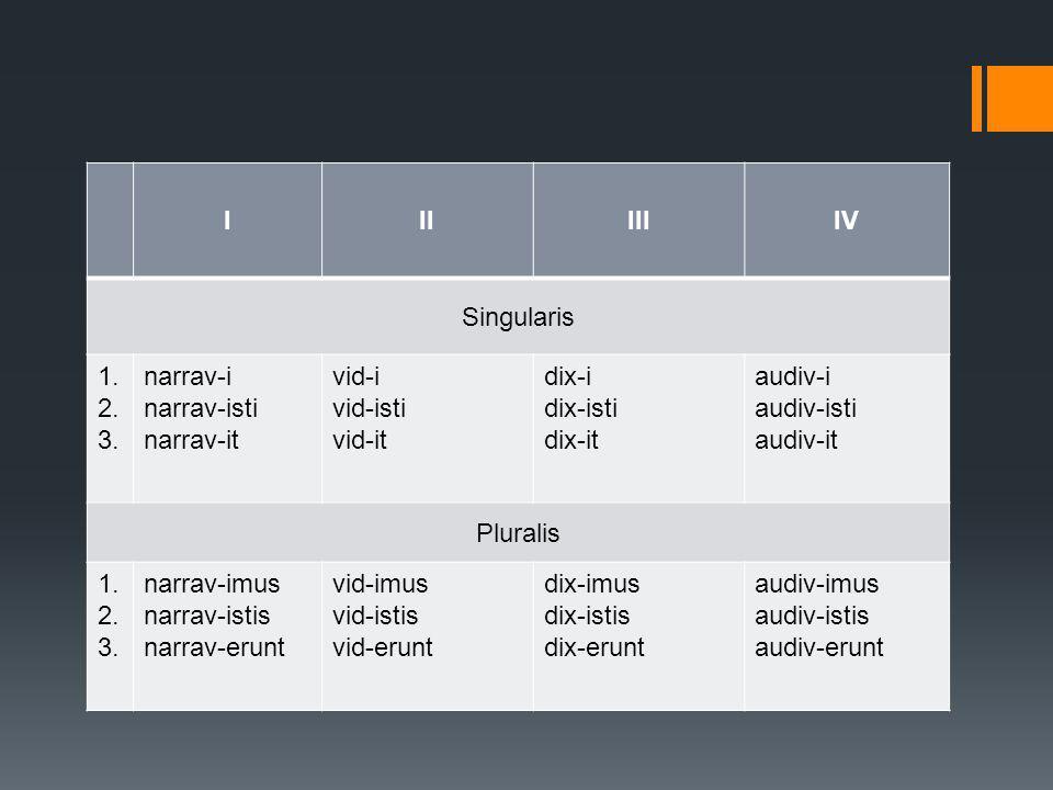 I II. III. IV. Singularis. 1. 2. 3. narrav-i. narrav-isti. narrav-it. vid-i. vid-isti. vid-it.