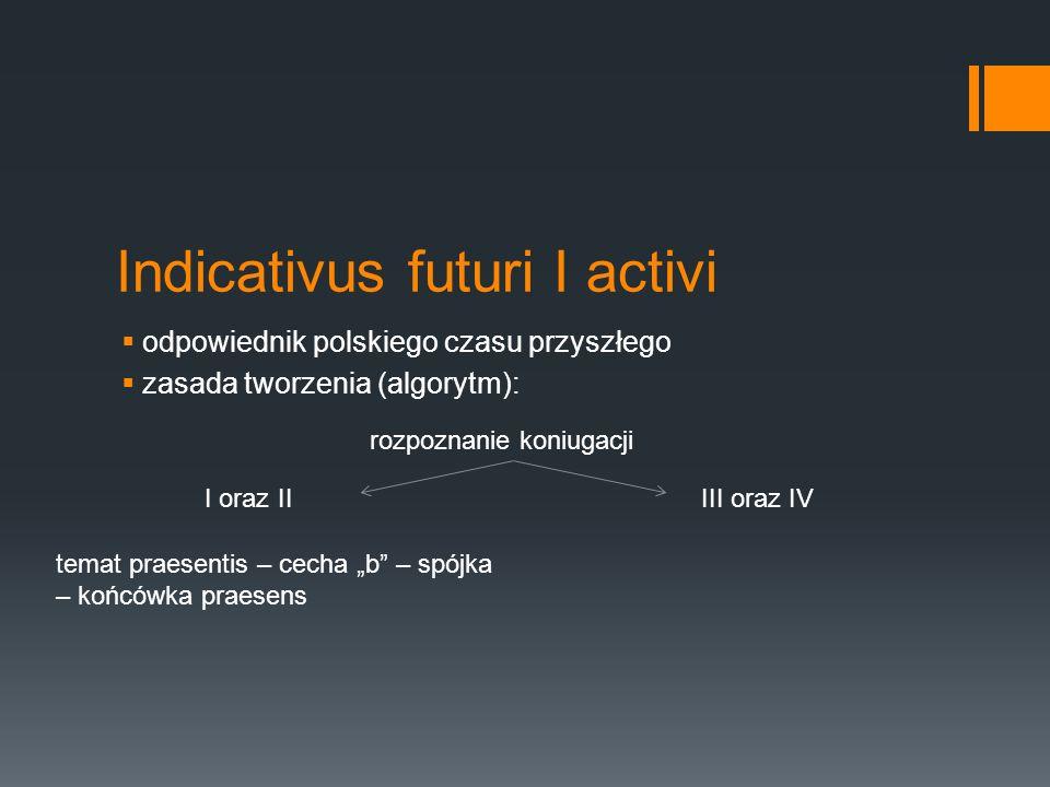Indicativus futuri I activi