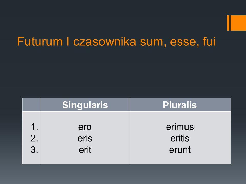Futurum I czasownika sum, esse, fui