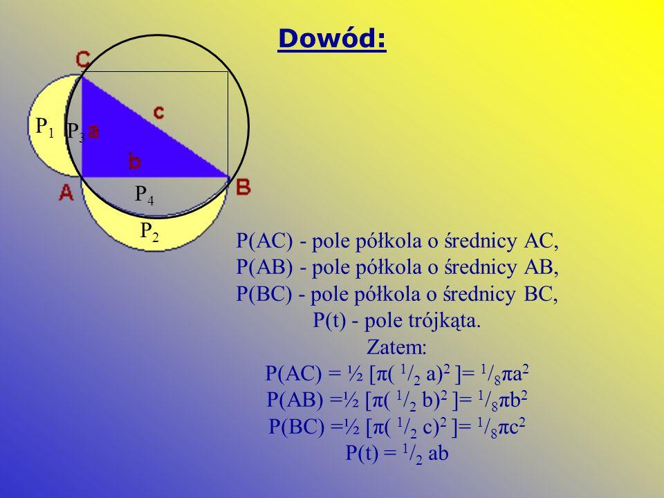 Dowód: P1 P3 P4 P2 P(AC) - pole półkola o średnicy AC,