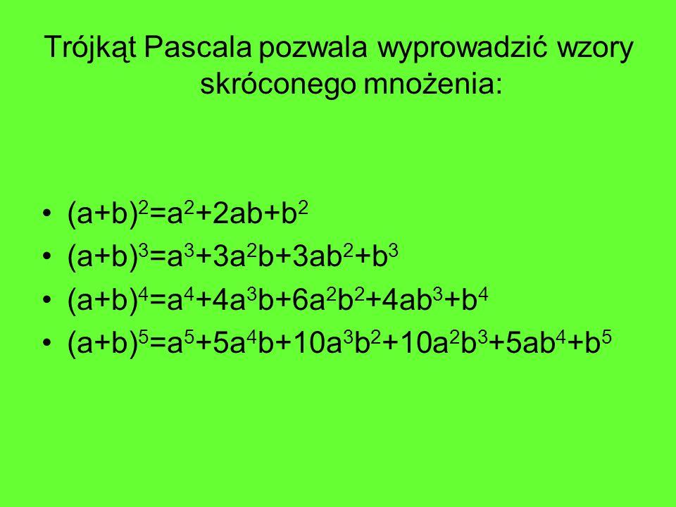 Trójkąt Pascala pozwala wyprowadzić wzory skróconego mnożenia: