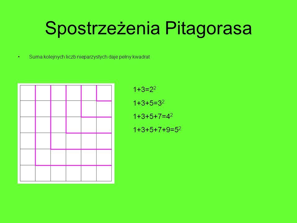 Spostrzeżenia Pitagorasa