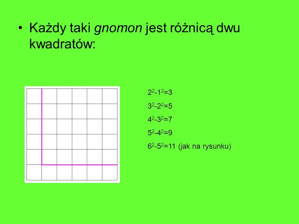 Każdy taki gnomon jest różnicą dwu kwadratów: