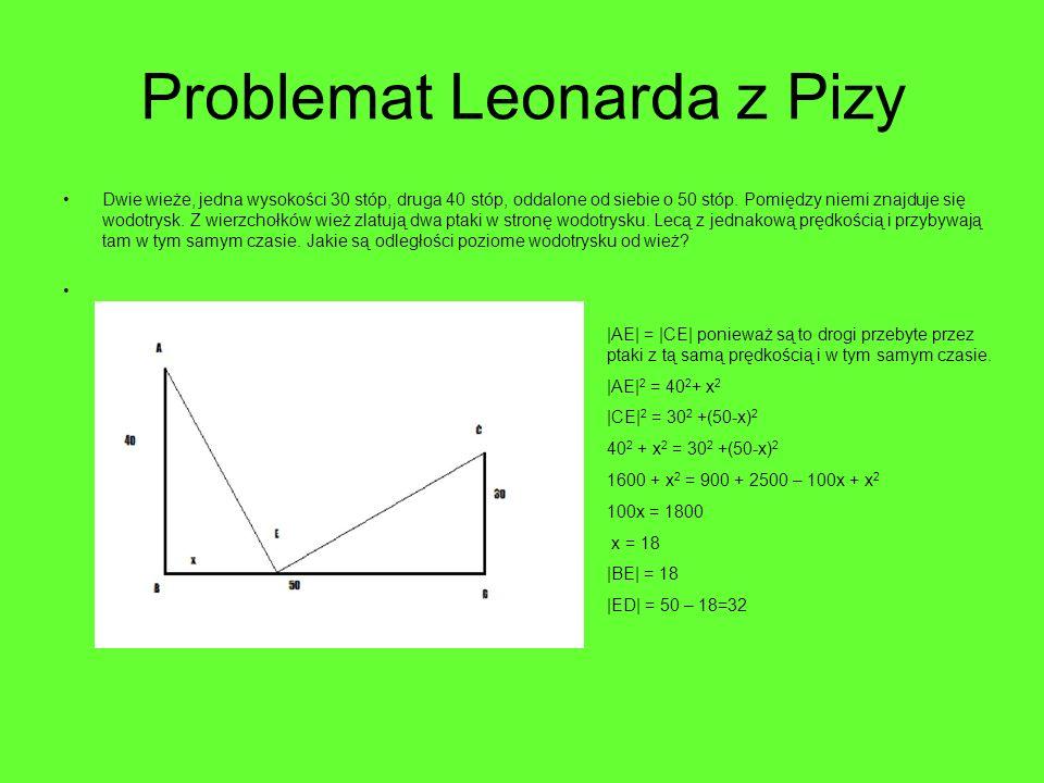 Problemat Leonarda z Pizy