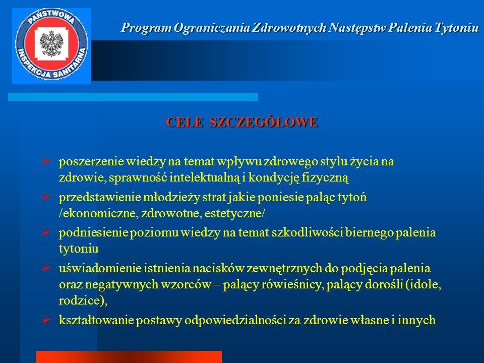 Program Ograniczania Zdrowotnych Następstw Palenia Tytoniu