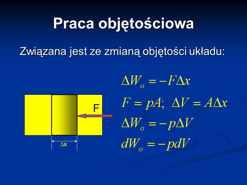 Praca objętościowa Związana jest ze zmianą objętości układu: F Dx