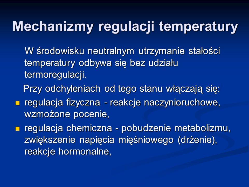 Mechanizmy regulacji temperatury