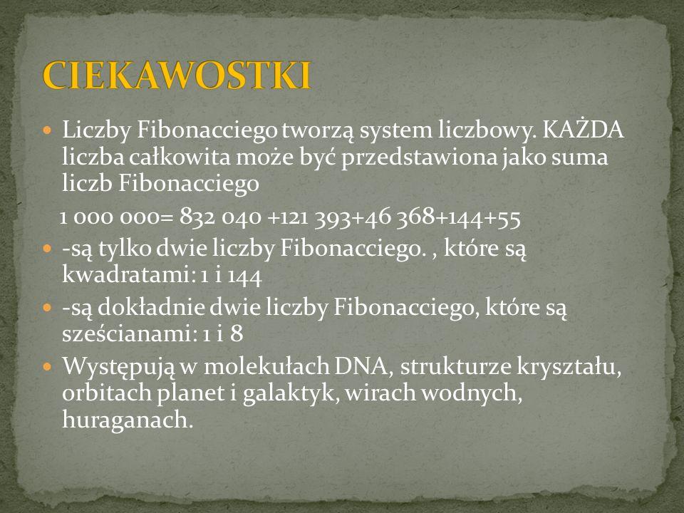 CIEKAWOSTKI Liczby Fibonacciego tworzą system liczbowy. KAŻDA liczba całkowita może być przedstawiona jako suma liczb Fibonacciego.