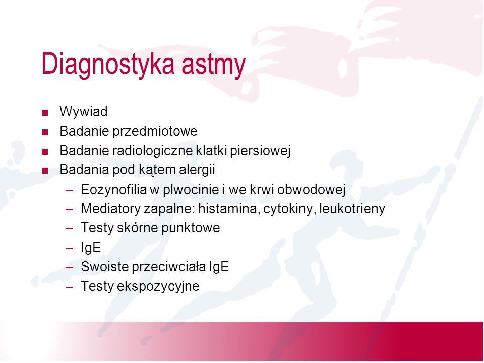 Diagnostyka astmy Wywiad Badanie przedmiotowe