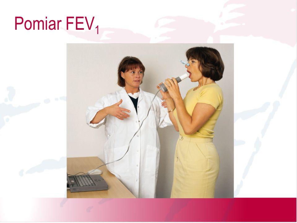 Pomiar FEV1