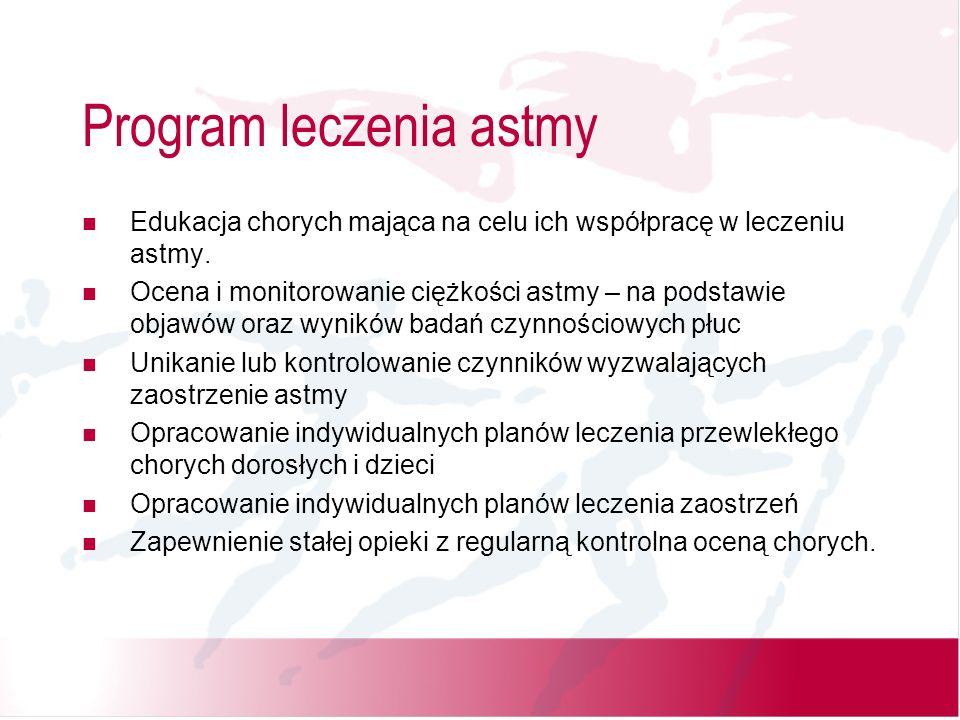 Program leczenia astmy