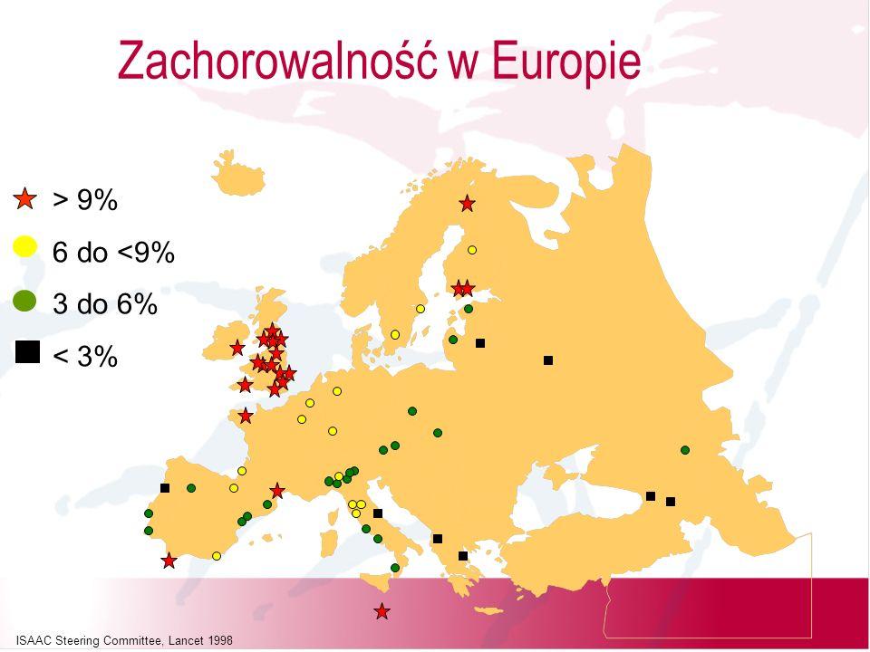 Zachorowalność w Europie