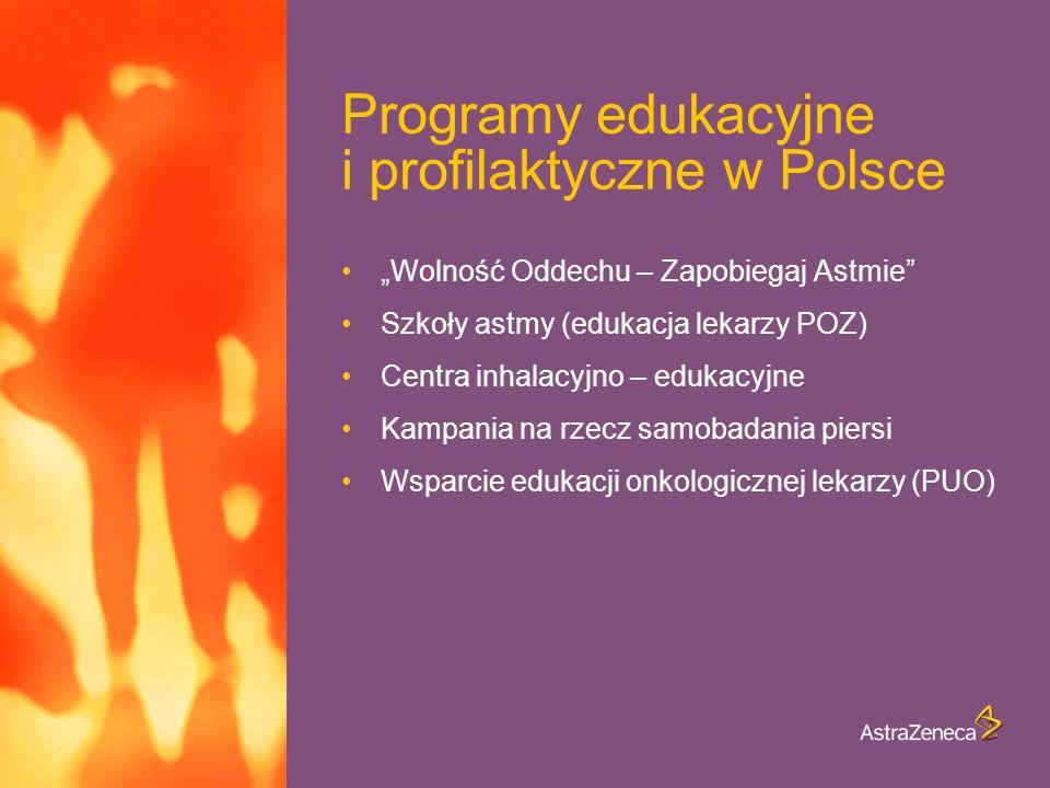 Programy edukacyjne i profilaktyczne w Polsce