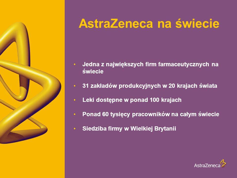 AstraZeneca na świecie