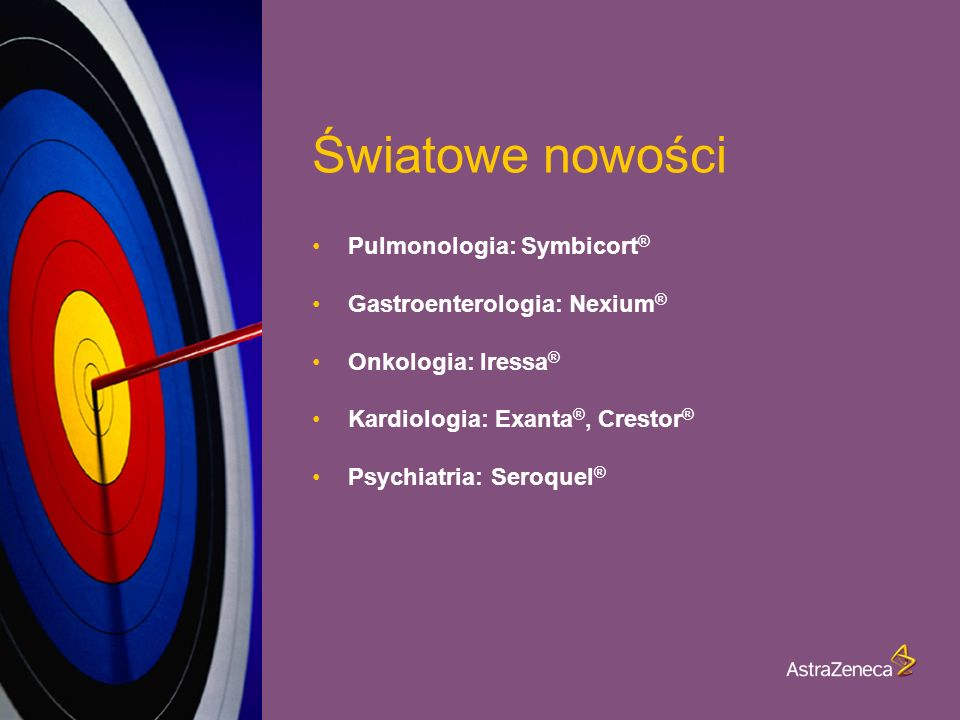 Światowe nowości Pulmonologia: Symbicort® Gastroenterologia: Nexium®