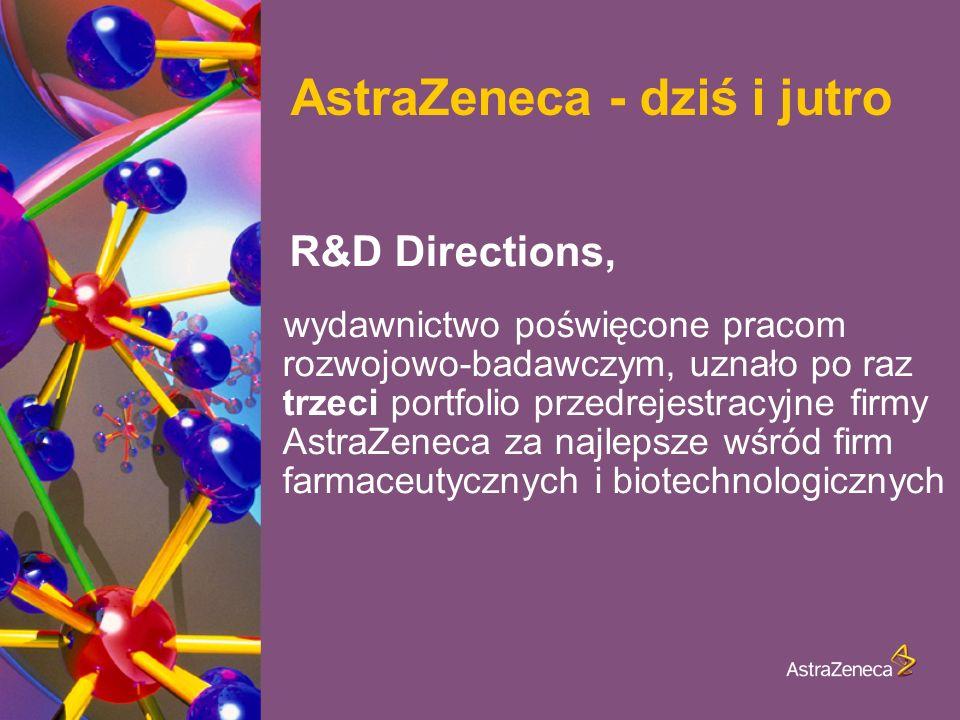 AstraZeneca - dziś i jutro