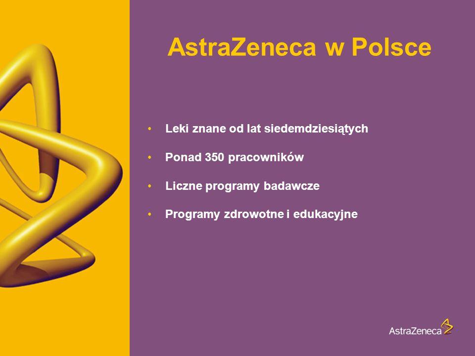 AstraZeneca w Polsce Leki znane od lat siedemdziesiątych