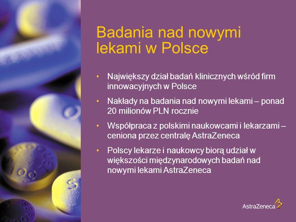 Badania nad nowymi lekami w Polsce