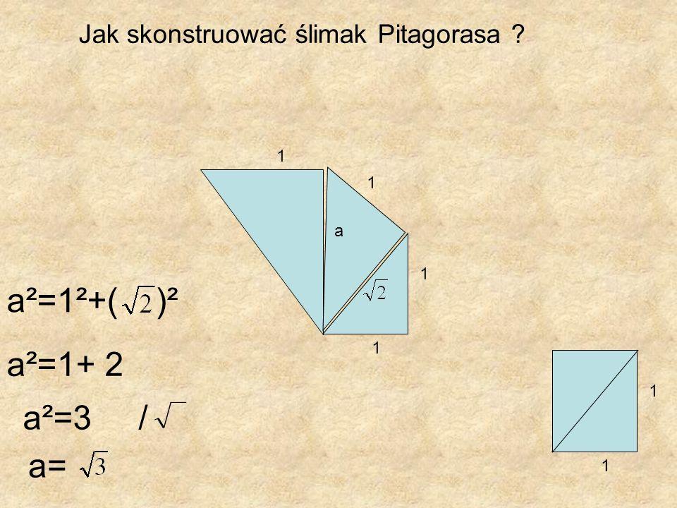 a²=1²+( )² a²=1+ 2 a²=3 / a= Jak skonstruować ślimak Pitagorasa 1 1