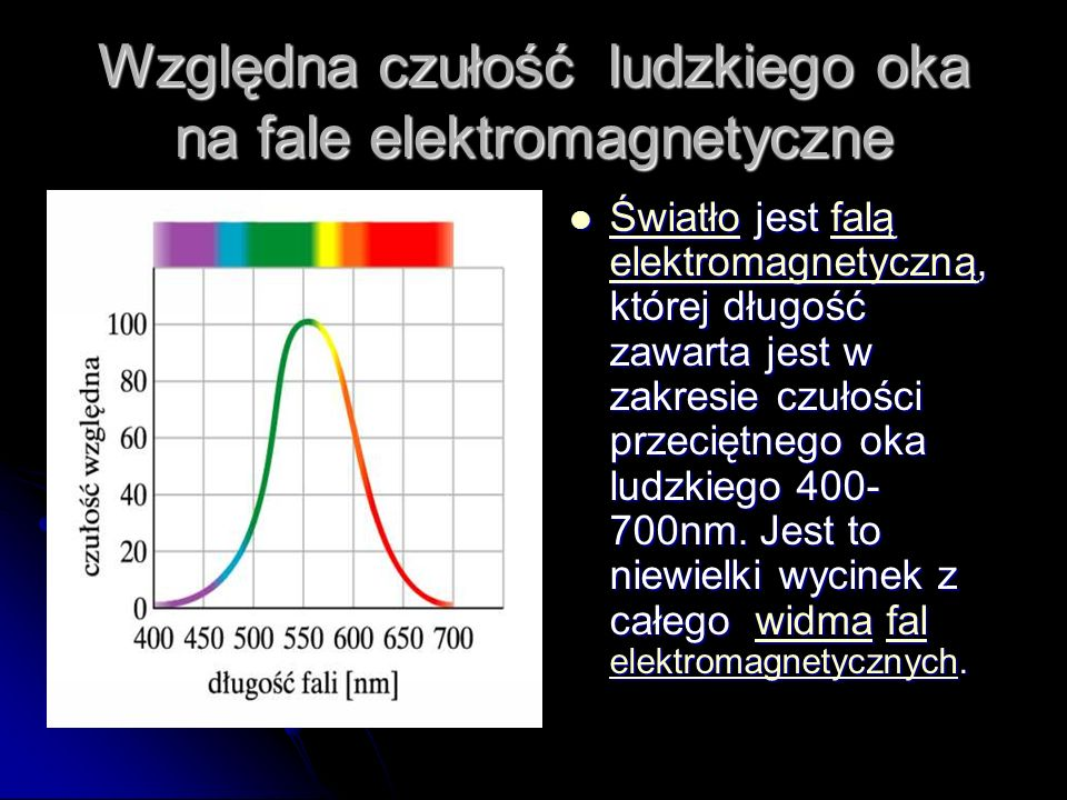 Względna czułość ludzkiego oka na fale elektromagnetyczne