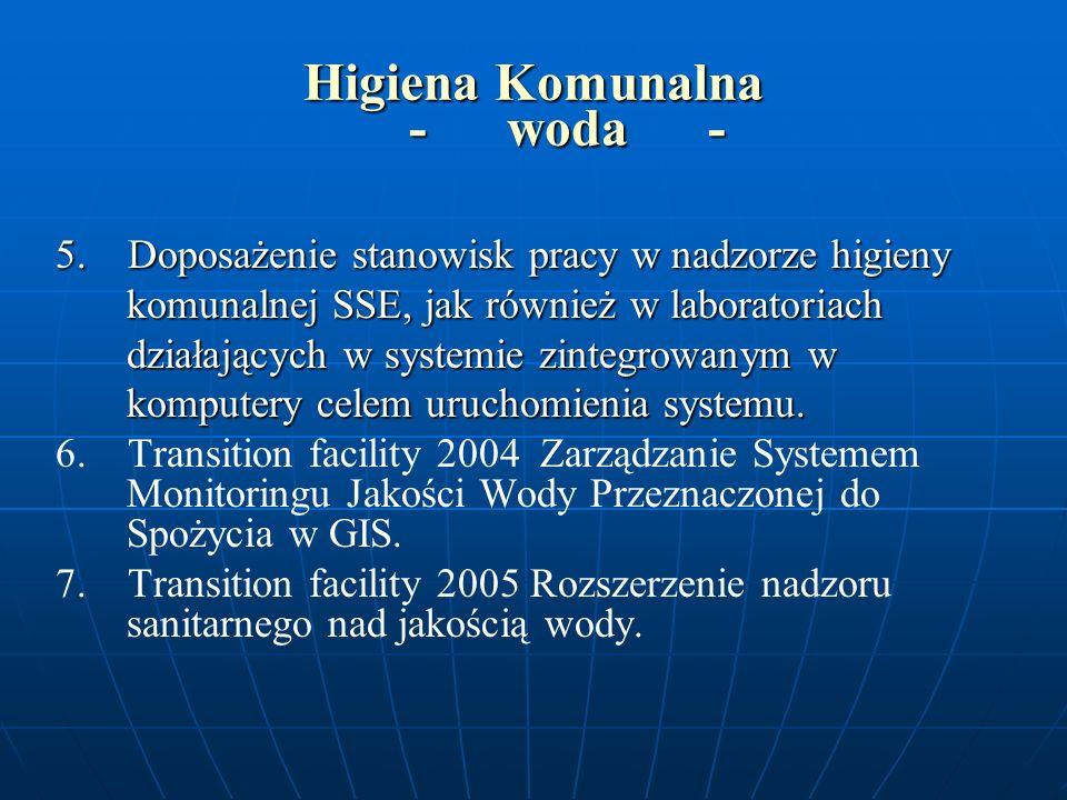 Higiena Komunalna - woda -