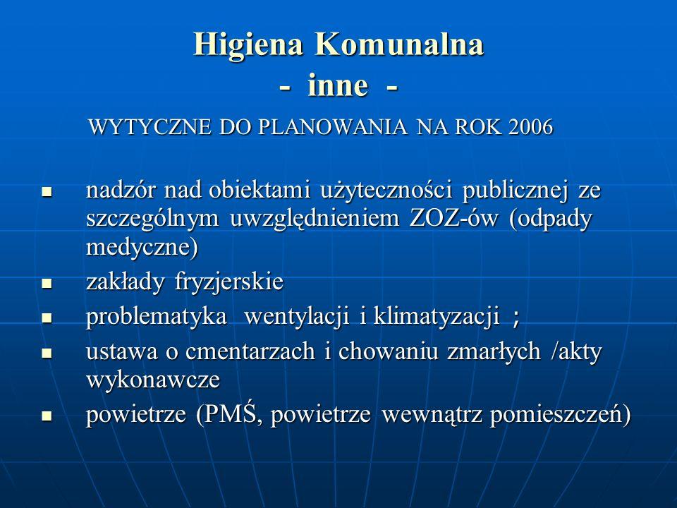 Higiena Komunalna - inne -
