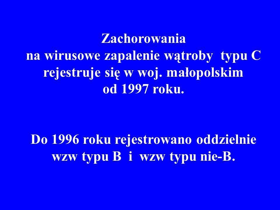 Do 1996 roku rejestrowano oddzielnie wzw typu B i wzw typu nie-B.