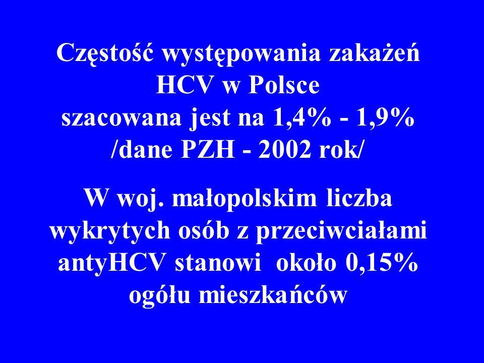 Częstość występowania zakażeń HCV w Polsce szacowana jest na 1,4% - 1,9% /dane PZH - 2002 rok/