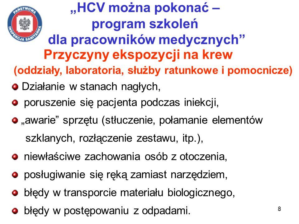 """""""HCV można pokonać – program szkoleń dla pracowników medycznych"""