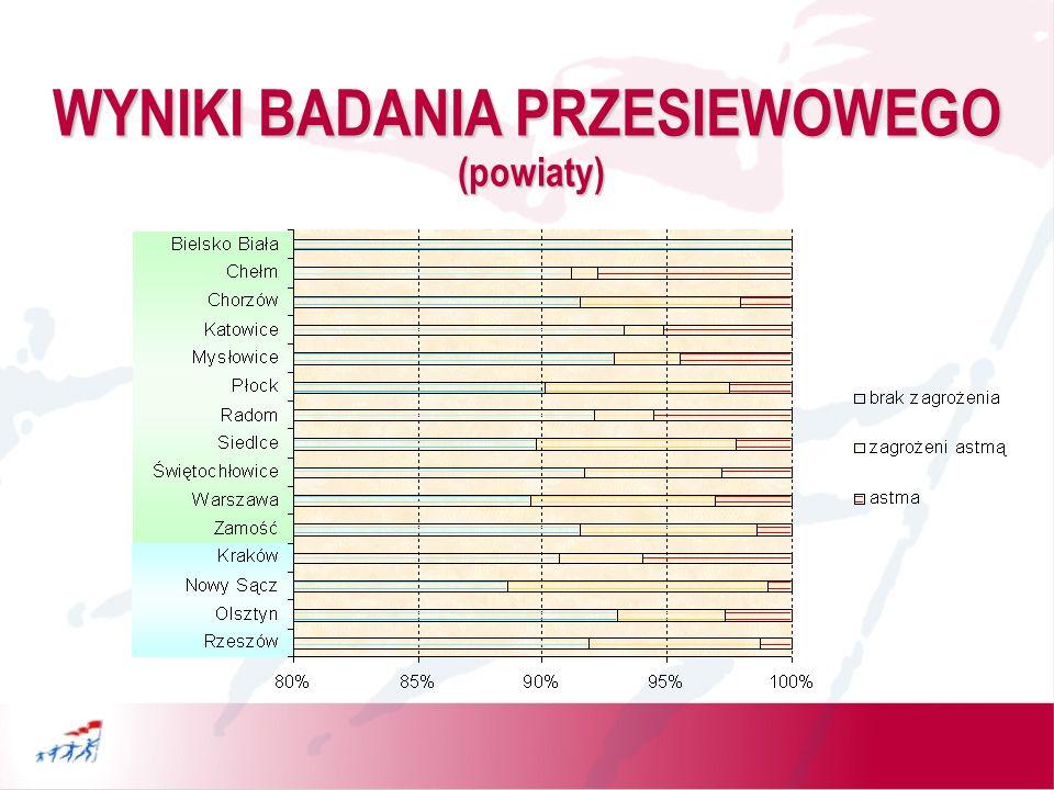WYNIKI BADANIA PRZESIEWOWEGO (powiaty)