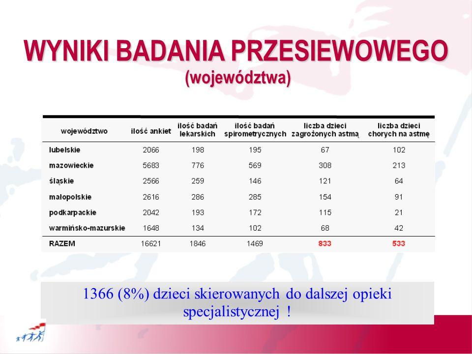 WYNIKI BADANIA PRZESIEWOWEGO (województwa)