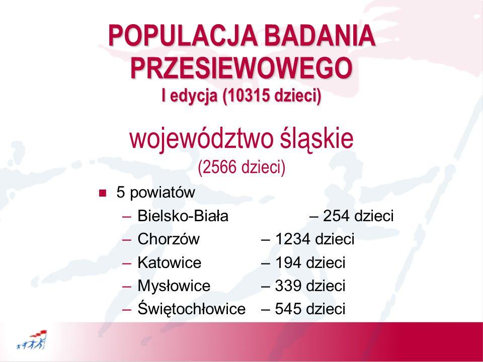 POPULACJA BADANIA PRZESIEWOWEGO I edycja (10315 dzieci)