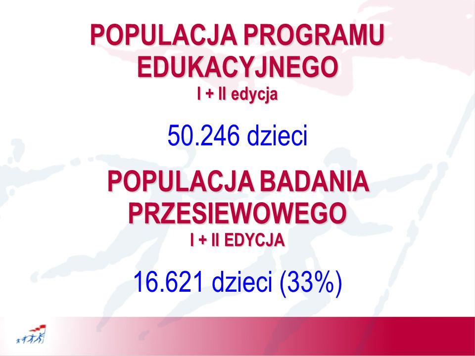 POPULACJA PROGRAMU EDUKACYJNEGO I + II edycja