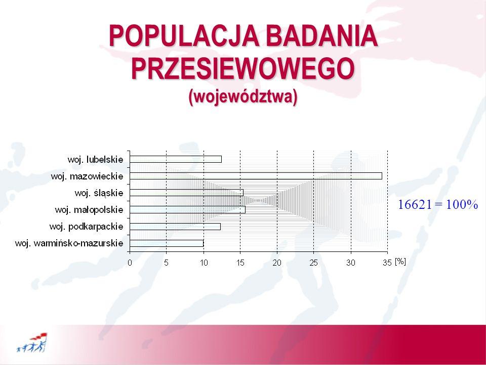 POPULACJA BADANIA PRZESIEWOWEGO (województwa)