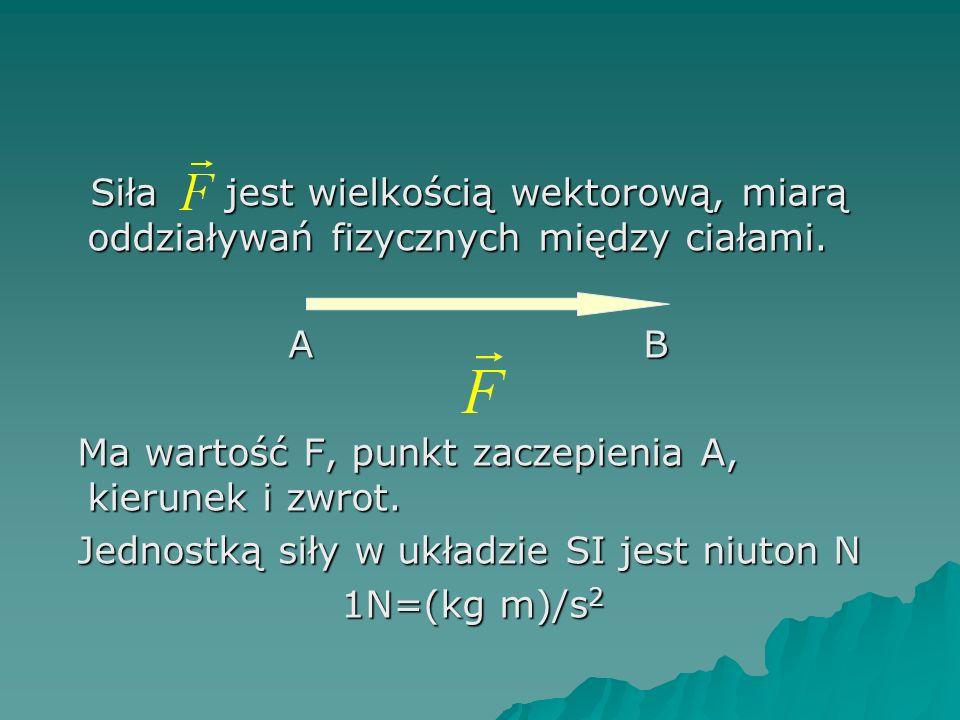 Siła jest wielkością wektorową, miarą oddziaływań fizycznych między ciałami.