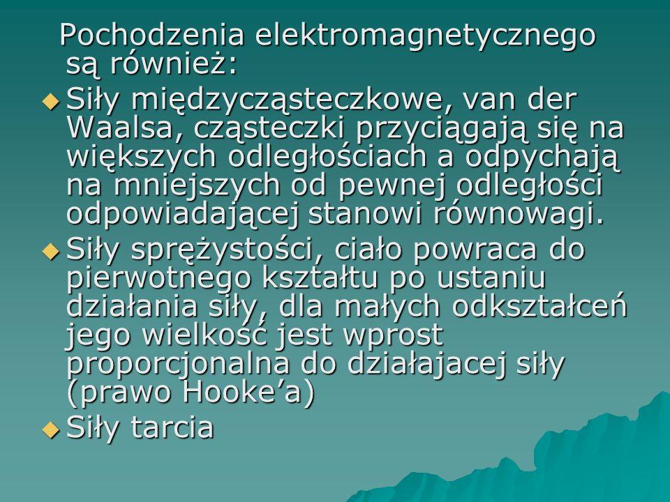 Pochodzenia elektromagnetycznego są również: