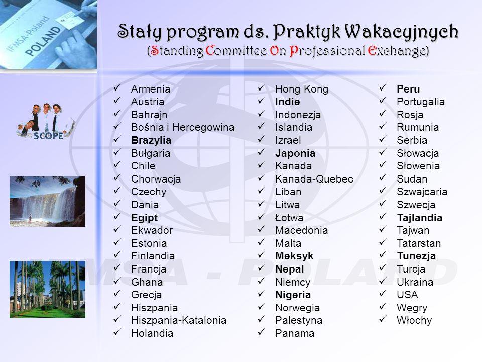 Stały program ds. Praktyk Wakacyjnych (Standing Committee On Professional Exchange)