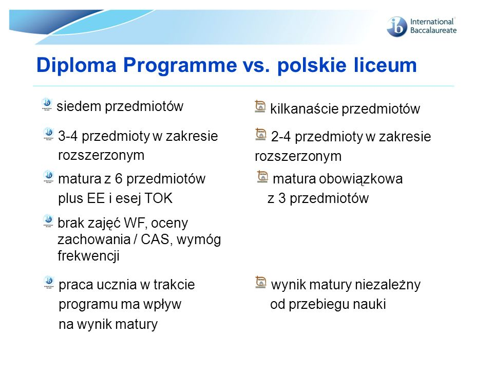 Diploma Programme vs. polskie liceum
