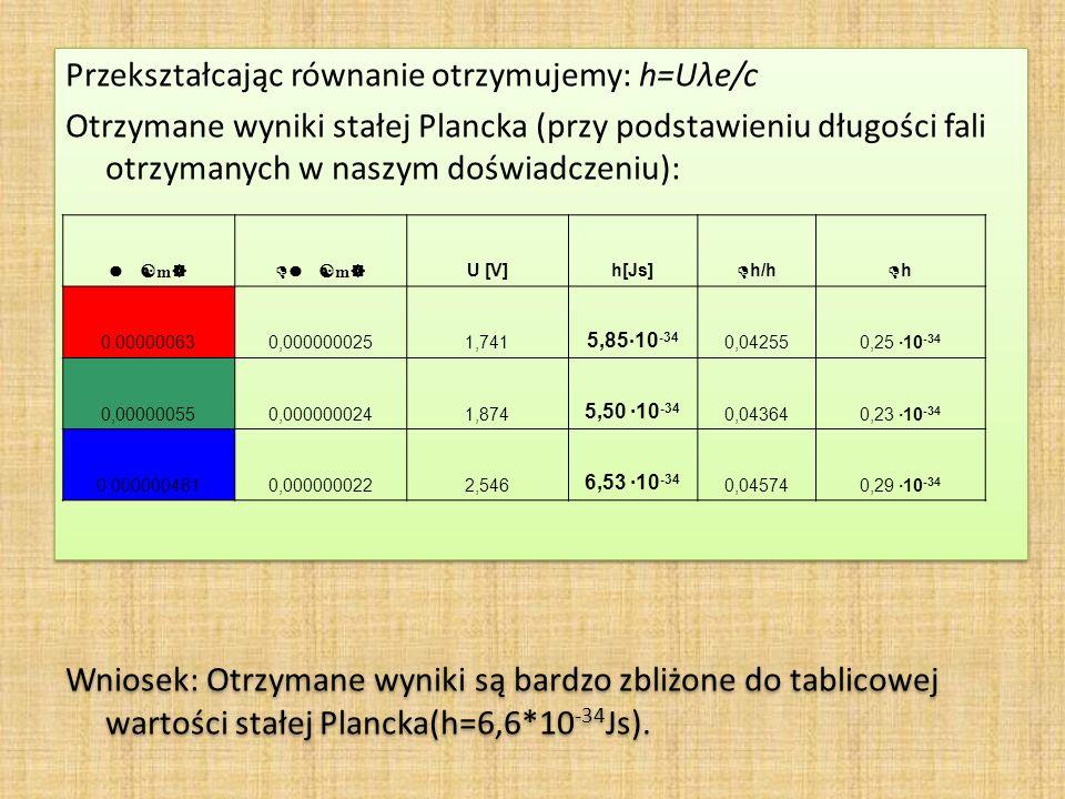 Przekształcając równanie otrzymujemy: h=Uλe/c Otrzymane wyniki stałej Plancka (przy podstawieniu długości fali otrzymanych w naszym doświadczeniu): Wniosek: Otrzymane wyniki są bardzo zbliżone do tablicowej wartości stałej Plancka(h=6,6*10-34Js).
