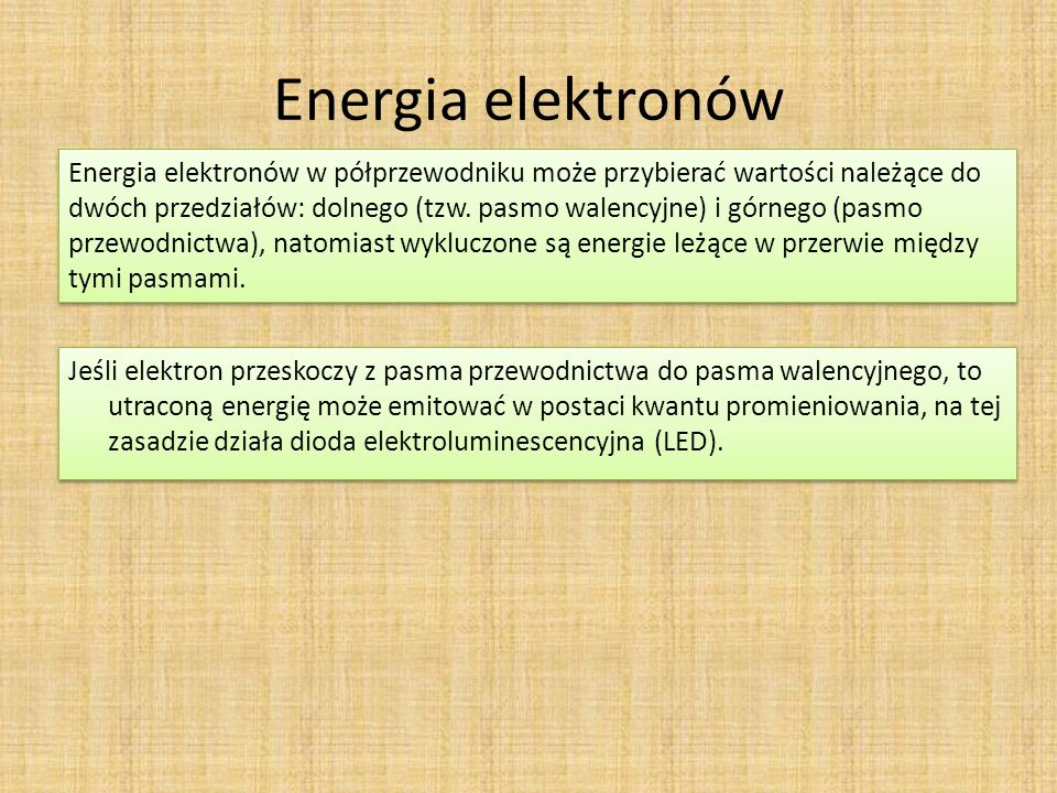 Energia elektronów