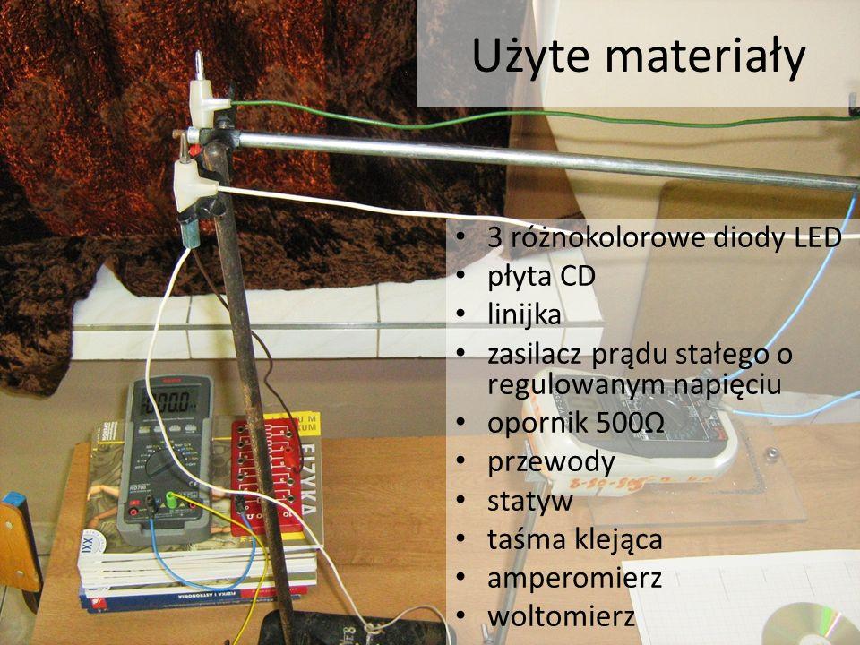 Użyte materiały 3 różnokolorowe diody LED płyta CD linijka