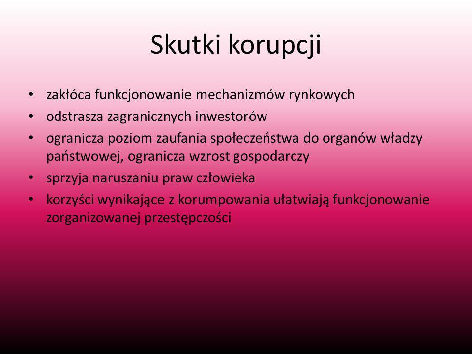 Skutki korupcji zakłóca funkcjonowanie mechanizmów rynkowych