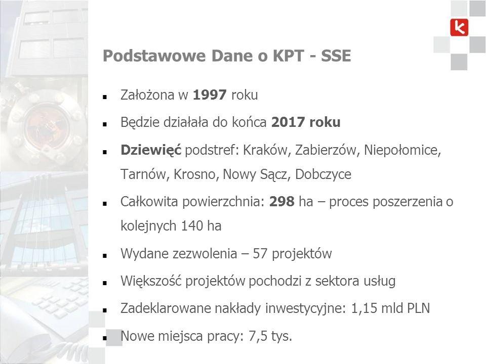 Podstawowe Dane o KPT - SSE
