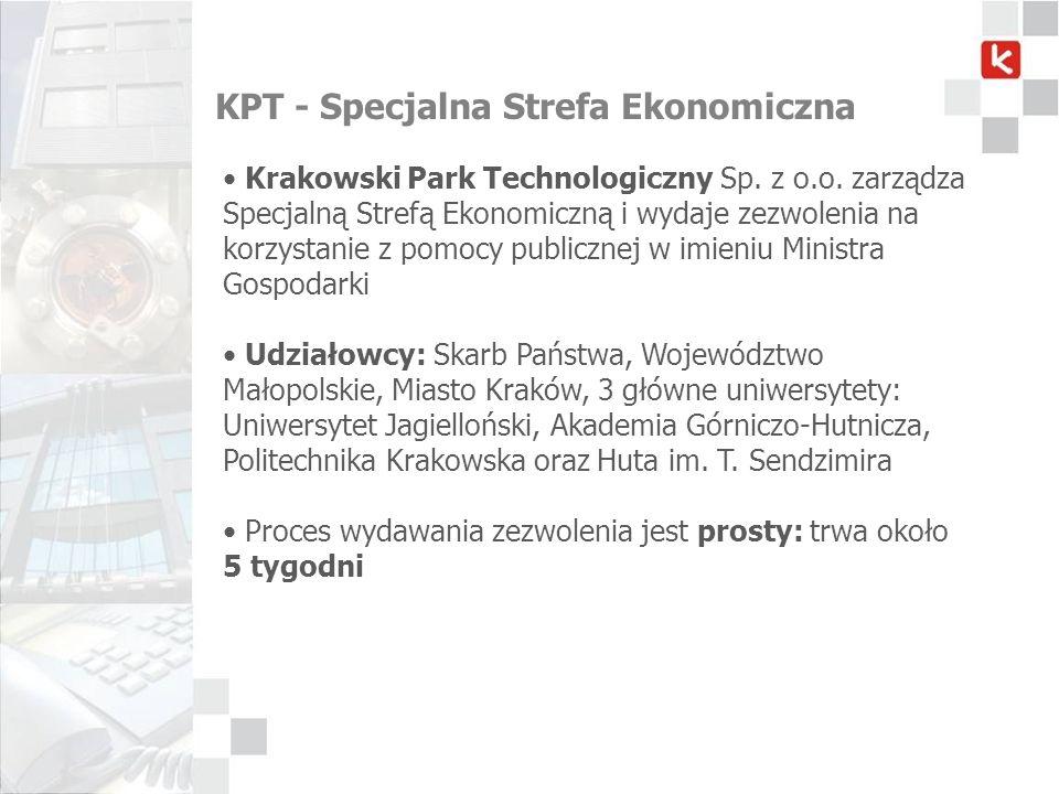 KPT - Specjalna Strefa Ekonomiczna